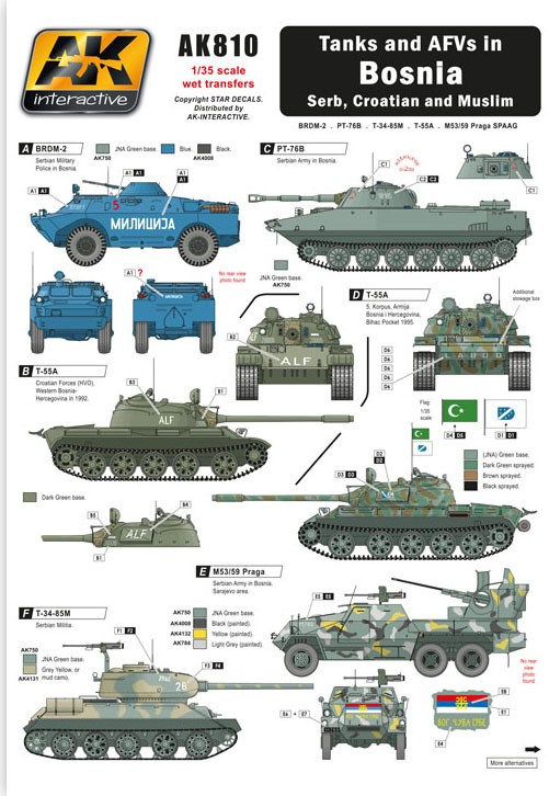 AK810 Tanks and AFVs in Bosnia Image